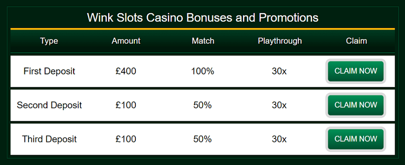 Wink Slots Player Bonus UK